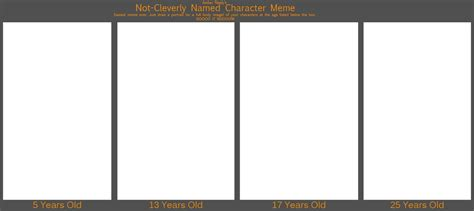 Character Meme - character age meme know your meme