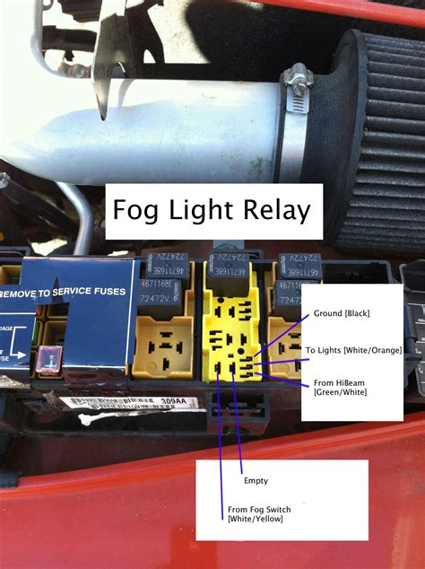 wiring  fog lights jeep wrangler forum