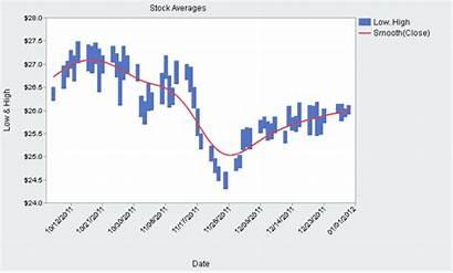 Graph Interactive Market Jmp Builder Low Example