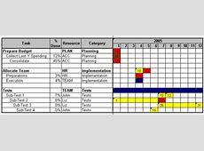 OfficeHelp Macro 00044 Custom GANTT Charts for