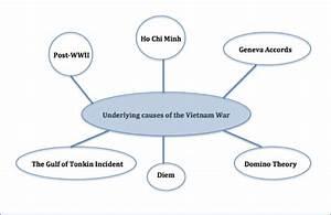 Development  U0026 Impact Of The Cold War  The Vietnam War
