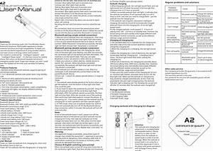 A2 User Manual User Manual