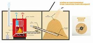 Chaudière Bois Déchiqueté Comparatif : bois d chiquet ou plaquette faye plomberie plombier ~ Premium-room.com Idées de Décoration