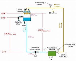 No Pump Swamp Cooler Motor Wiring Diagram