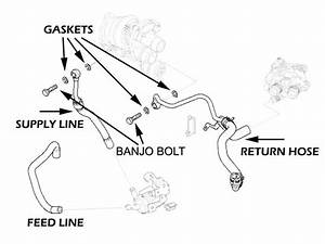 Mini Countryman Engine Diagram