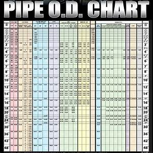 Hdpe Size Chart Useful Tools Mclennan Sales Dartmouth Emco Waterworks