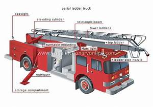 Diagram Of Parts Of An Aerial Fire Truck