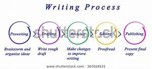 Diagram Writing Process Stock Illustration 367028531