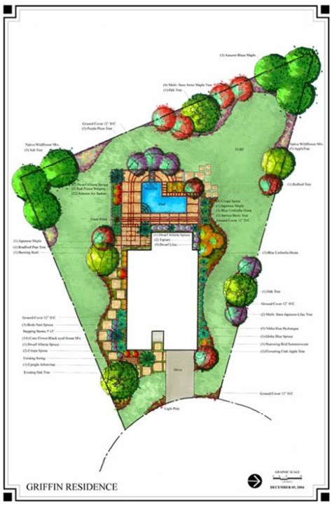 master plan drawings