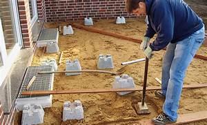 Terrasse Selber Bauen Unterkonstruktion : fundamentsteine terrasse ~ Lizthompson.info Haus und Dekorationen