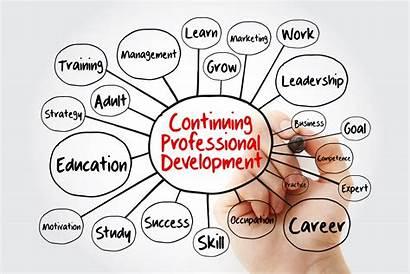Development Professional Continuing Mind Cpd Map Skills