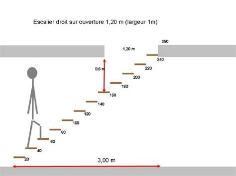 schema tremie escalier