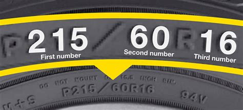 Tyre Speed Ratings & Markings Explained