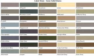 solid wood stain colors fence and deck stains color sles for decks and fences