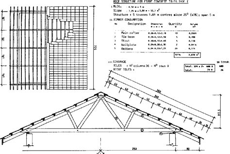 metal roof rafter span tables brokeasshome com