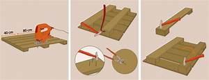 Dimension Palette Europe : comment faire un lit en palette ~ Dallasstarsshop.com Idées de Décoration