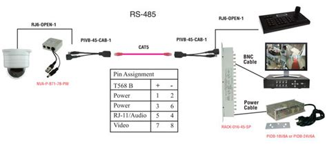 rj pc plug  open wire cable ft transmit rs
