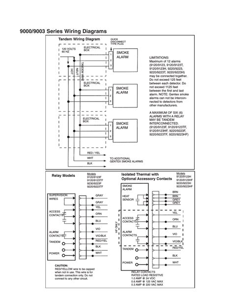Smoke Alarm Tandem Wiring Diagram Relay Isolated
