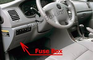 Fuse Box Diagram  U0026gt  Kia Optima  Ms  2000