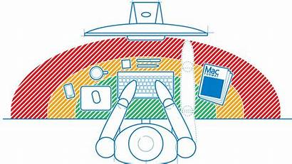 Ergonomics Computer Pc Zone Way Mac Right