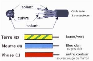 couleur des fils electriques communaute leroy merlin With fil electrique couleur neutre
