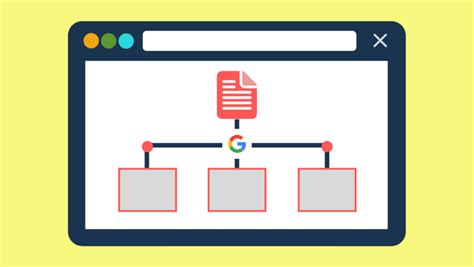 What Sitemap Types Sitemaps Seo