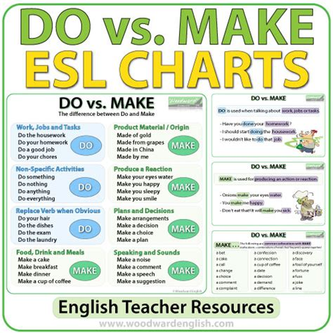 Do Vs Make  Esl Charts  Woodward English. Ccrn Certification Course Page Rank Analysis. Online Advertising Free Drug Rehab Augusta Ga. Short Term Health Insurance Virginia. Advertising Agencies Omaha Custom Pin Badges. Six Sigma Master Black Belt Dail Up Internet. Fix A Dripping Kitchen Faucet. Refinance To Pay Off Credit Cards. Free Website Advertising Online