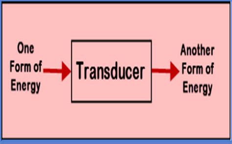 types  transducers   applications