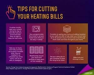 How Can I Reduce Heating Bills? - AC Doc - Sterling VA