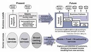 Sequence Diagram Example Software Free Download