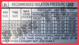 Hyundai I20 2009 2015 Tyre Pressure Placard Pure Tyre