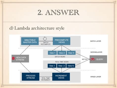 Software Architecture  Quiz Questions