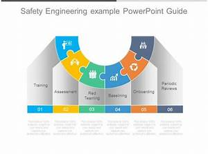 Safety Engineering Example Powerpoint Guide