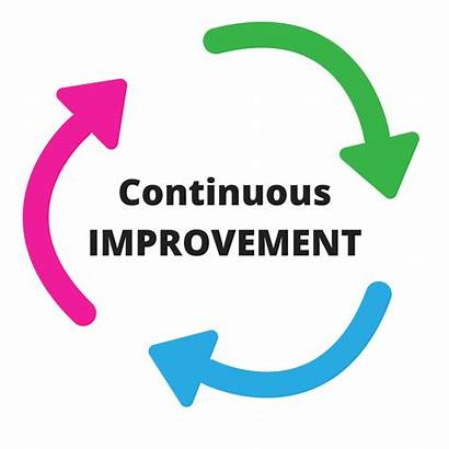 Improvement Continuous Meeting Striving Feedback Needs Data