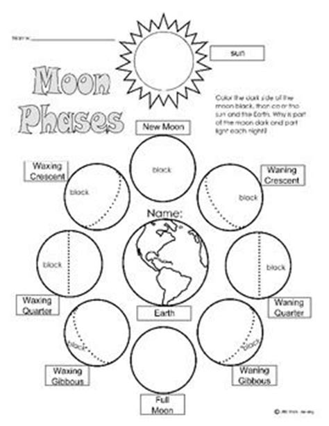 Moon Phases Worksheet & Mini Book  Coloring, Sun And Solar System