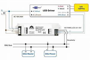 Glaciallight Introduces Dali Interface Converter With Pwm