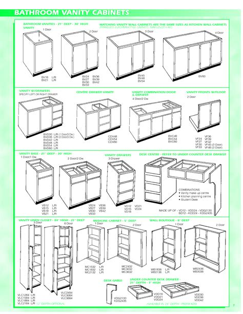 standard kitchen cabinet sizes chart standard kitchen cabinet height design loccie better