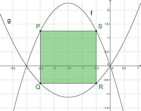 parabeln nullstellen berechnen nullstellen berechnen