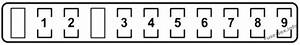 Fuse Box Diagram Lexus Gs350    Gs430    Gs460  2006