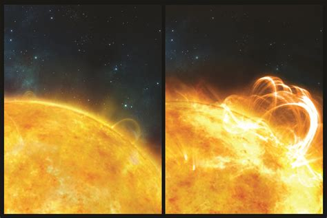 what does sun the sun could release flares 1000x greater than previously recorded