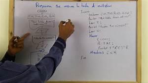 Diagrama De Flujo Que Imprime La Tabla De Multiplicar