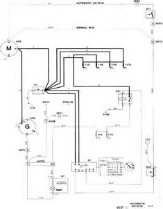 similiar volvo starter relay wiring diagram keywords 1993 volvo 850 engine diagram as well volvo cooling fan relay wiring