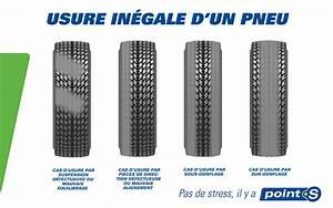 Usure Pneu Interieur : comprendre les diff rentes formes d 39 usure des pneus point s ~ Maxctalentgroup.com Avis de Voitures