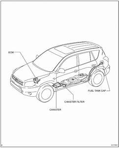 Book Repair Manual 2009 Toyota Rav4 Parking System