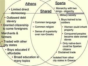 27 Athens Sparta Venn Diagram
