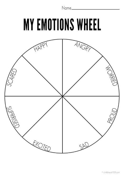 helping children manage big emotions  emotions wheel
