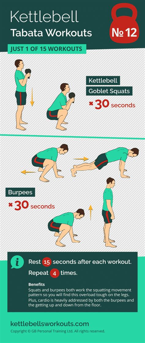 tabata workout kettlebell training workouts swing squats exercises cardio routines circuit burpees squat burn fat sweat