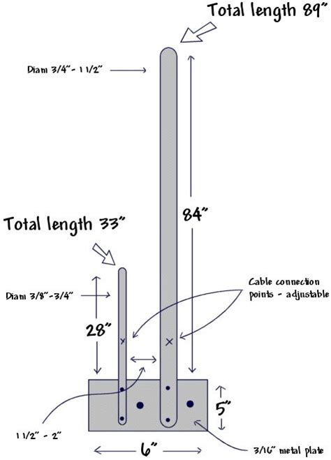 Digital Antenna With Lifier Installation Diagram For A Pre by The Simplest Best Fm Antenna In The World Audio Ham