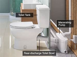All about basement bathroom systems riverbend home for Bathroom pumps for basements