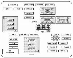 1990 Chevy Suburban Fuse Diagram 41354 Ciboperlamenteblog It